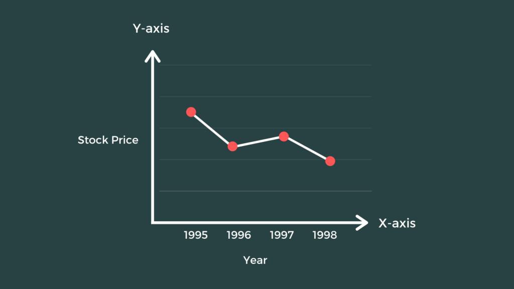 stock data visualization